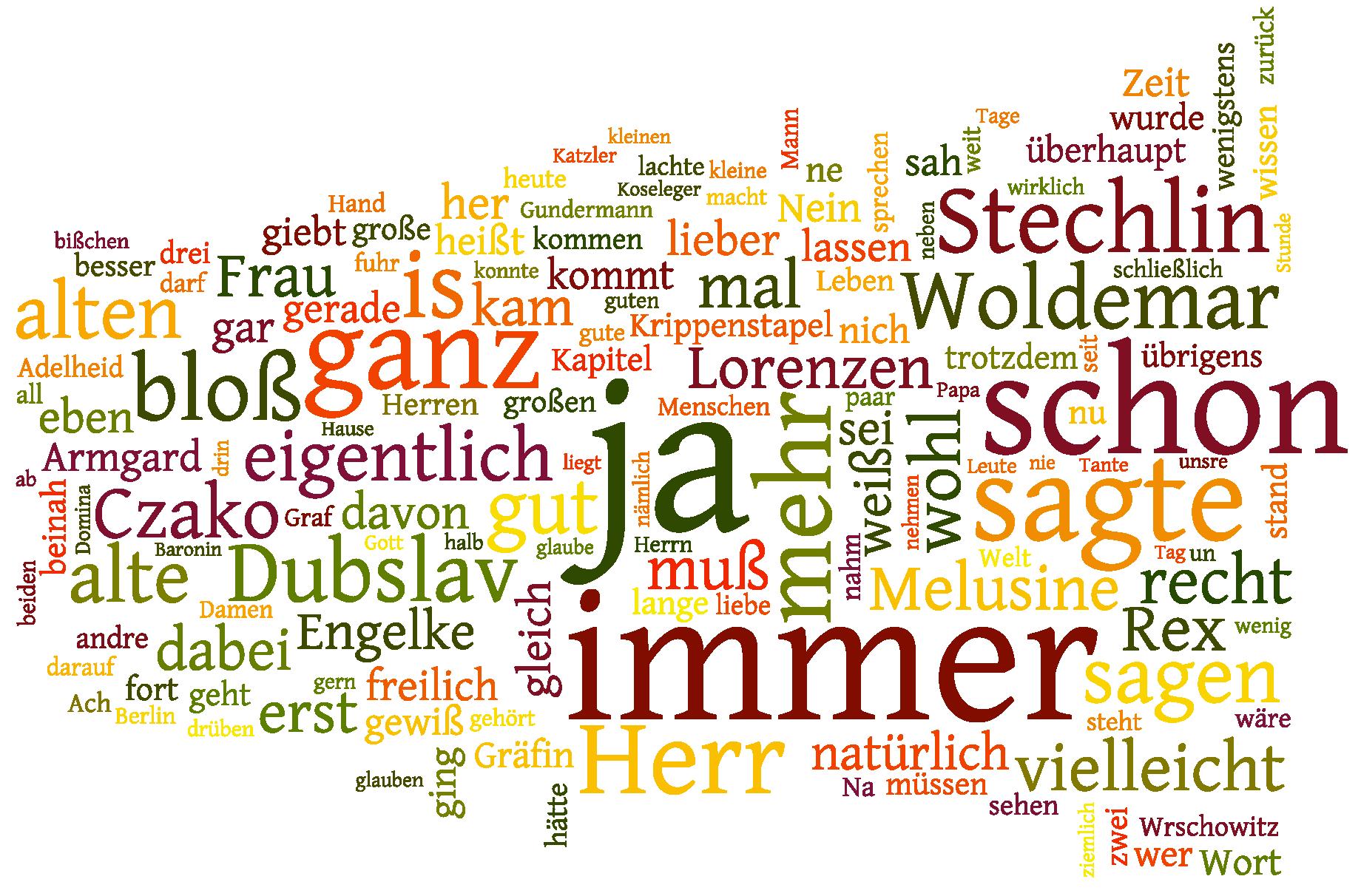 Der Stechlin dargestellt von Wordle